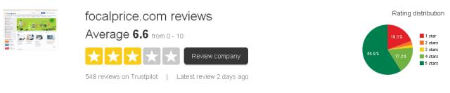 focalprice review
